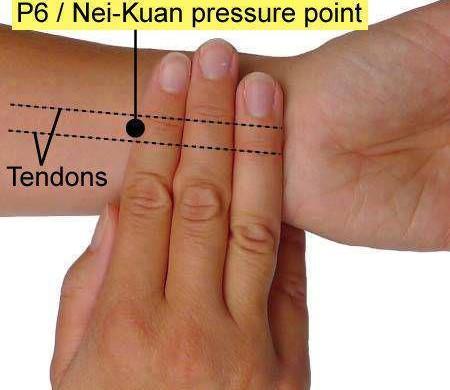 4 points d'acupuncture à masser pour guérir